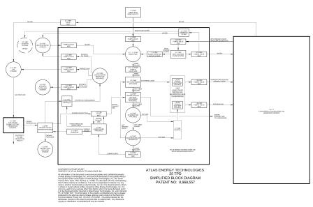 BLOCK DIAGRAM-FIBER TO ENERGY 1 com.jpg